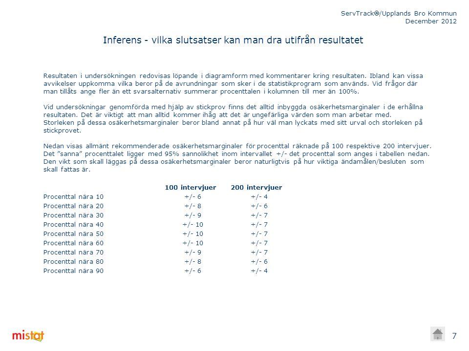 ServTrack/Upplands Bro Kommun December 2012 7 Inferens - vilka slutsatser kan man dra utifrån resultatet Resultaten i undersökningen redovisas löpande i diagramform med kommentarer kring resultaten.