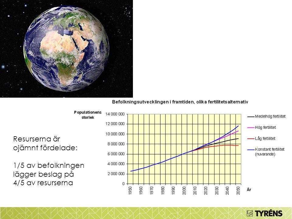 Mål för Sveriges regionala utveckling samt Mål för Sveriges klimat- och energipolitik Smart tillväxt Hållbar tillväxt Tillväxt för alla Europas strategi för smart och hållbar tillväxt Utvecklingskraft i alla delar av landet med stärkt lokal och regional konkurrenskraft .