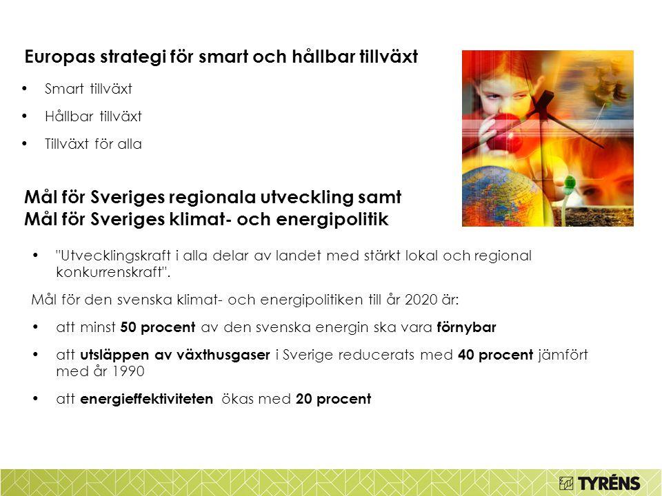 Mål för Sveriges regionala utveckling samt Mål för Sveriges klimat- och energipolitik Smart tillväxt Hållbar tillväxt Tillväxt för alla Europas strate