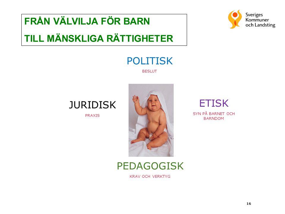 POLITISK BESLUT JURIDISK PRAXIS ETISK SYN PÅ BARNET OCH BARNDOM PEDAGOGISK KRAV OCH VERKTYG FRÅN VÄLVILJA FÖR BARN TILL MÄNSKLIGA RÄTTIGHETER 16