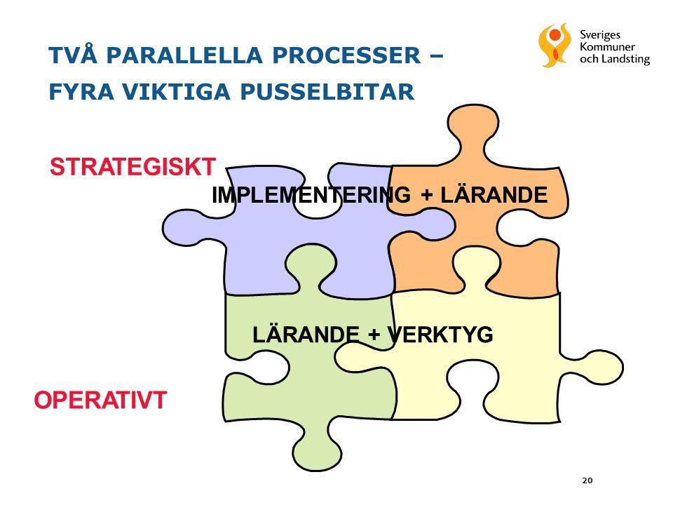 TVÅ PARALLELLA PROCESSER – FYRA VIKTIGA PUSSELBITAR STRATEGISKT OPERATIVT IMPLEMENTERING + LÄRANDE LÄRANDE + VERKTYG 20