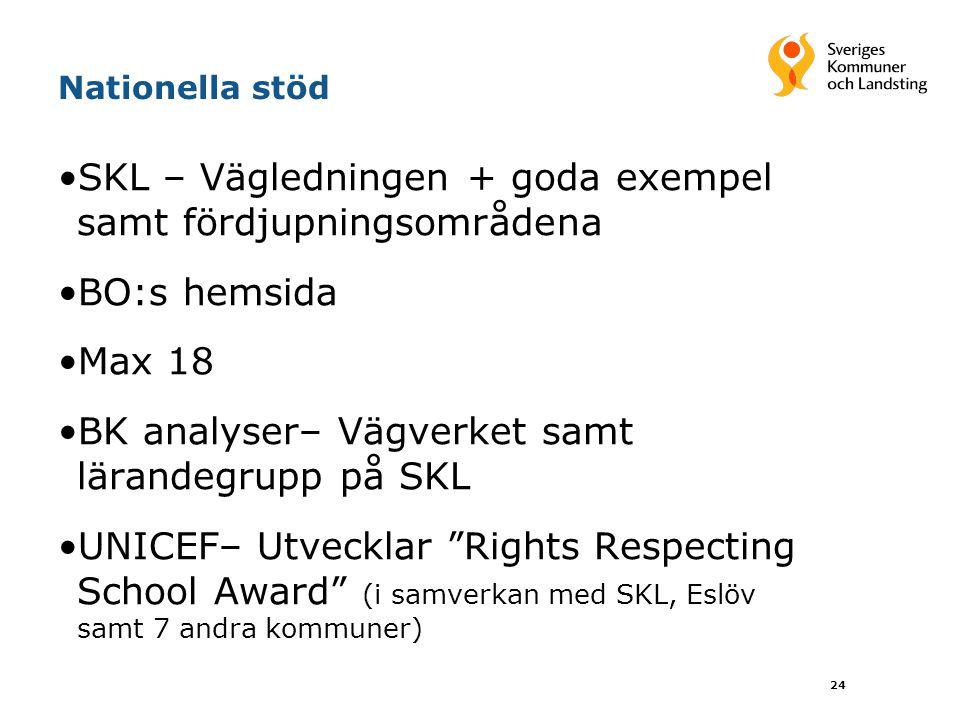 Nationella stöd SKL – Vägledningen + goda exempel samt fördjupningsområdena BO:s hemsida Max 18 BK analyser– Vägverket samt lärandegrupp på SKL UNICEF