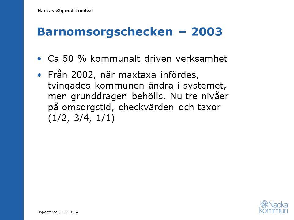 Nackas väg mot kundval Uppdaterad 2003-01-24 Barnomsorgschecken – 2003 Ca 50 % kommunalt driven verksamhet Från 2002, när maxtaxa infördes, tvingades kommunen ändra i systemet, men grunddragen behölls.