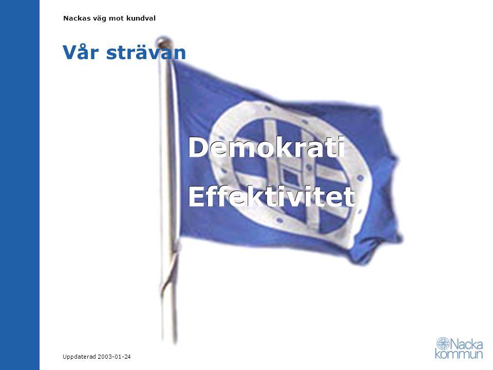 Nackas väg mot kundval Uppdaterad 2003-01-24 Vår strävan Demokrati Effektivitet Demokrati Effektivitet