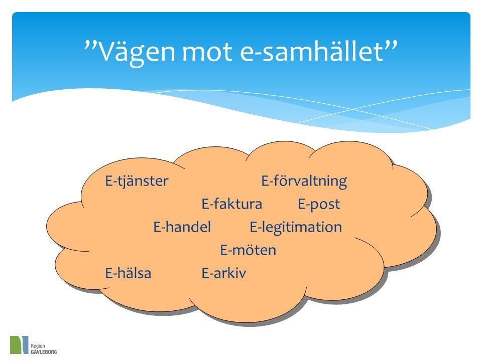 """""""Vägen mot e-samhället"""" E-tjänster E-förvaltning E-faktura E-post E-handelE-legitimation E-möten E-hälsa E-arkiv E-tjänster E-förvaltning E-faktura E-"""