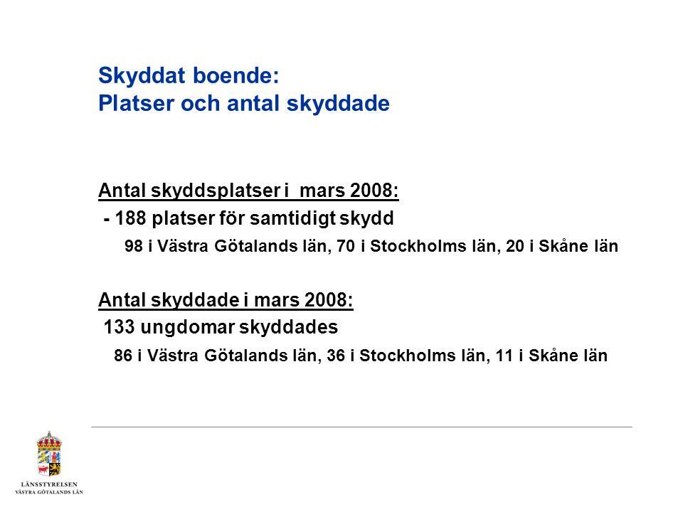 Skyddat boende: Platser och antal skyddade Antal skyddsplatser i mars 2008: - 188 platser för samtidigt skydd 98 i Västra Götalands län, 70 i Stockhol