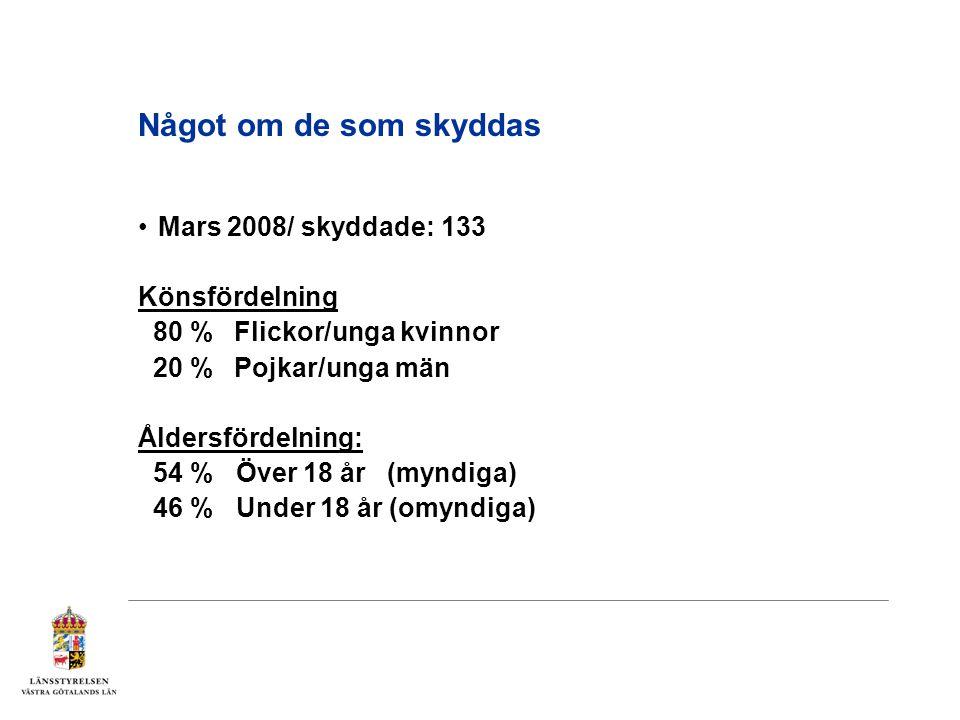 Något om de som skyddas Mars 2008/ skyddade: 133 Könsfördelning 80 %Flickor/unga kvinnor 20 %Pojkar/unga män Åldersfördelning: 54 % Över 18 år (myndig