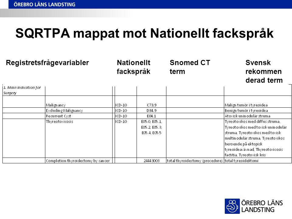 SQRTPA mappat mot Nationellt fackspråk RegistretsfrågevariablerNationellt fackspråk Snomed CT term Svensk rekommen derad term