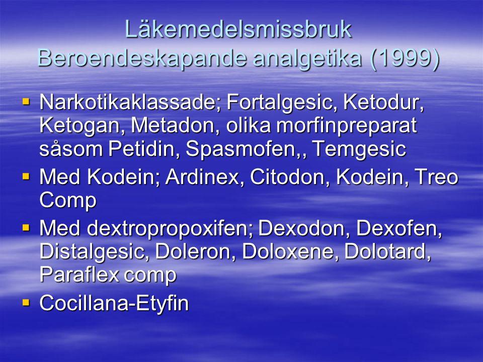 Läkemedelsmissbruk Beroendeskapande analgetika (1999)  Narkotikaklassade; Fortalgesic, Ketodur, Ketogan, Metadon, olika morfinpreparat såsom Petidin,