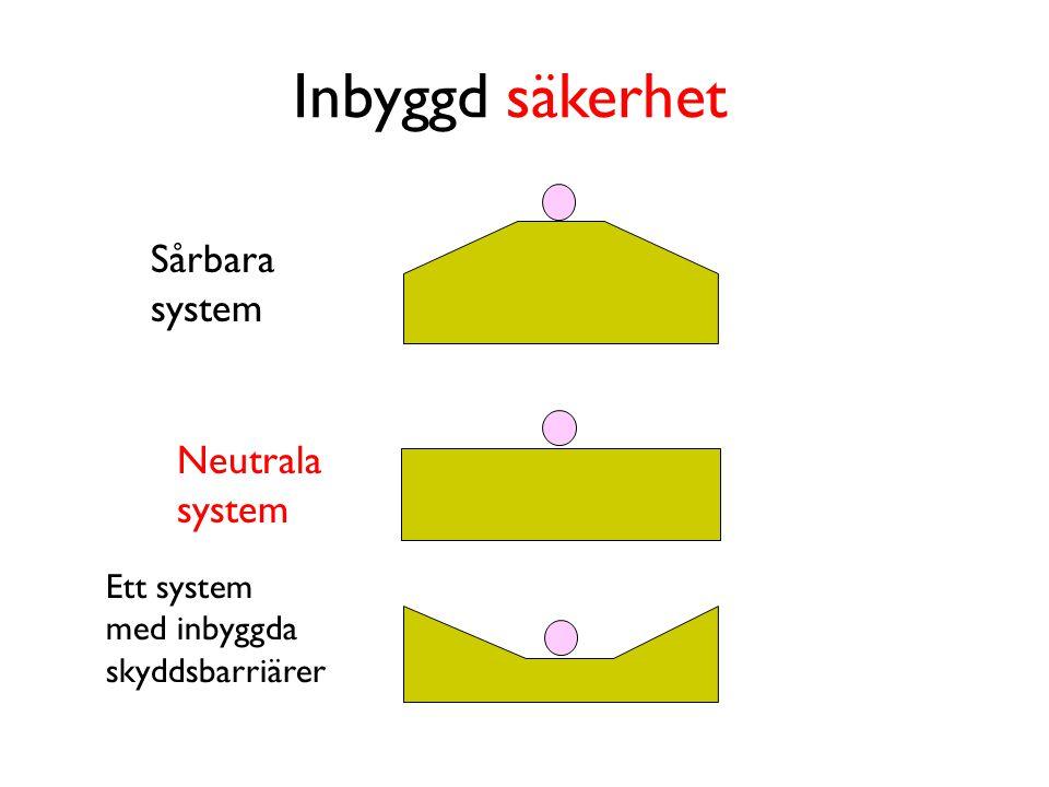 Två sorters störningar Stokastiska Slumpmässiga Oidentifierbara Oförutsägbara System Systematiska Återkommande Identifierbara Förutsägbara