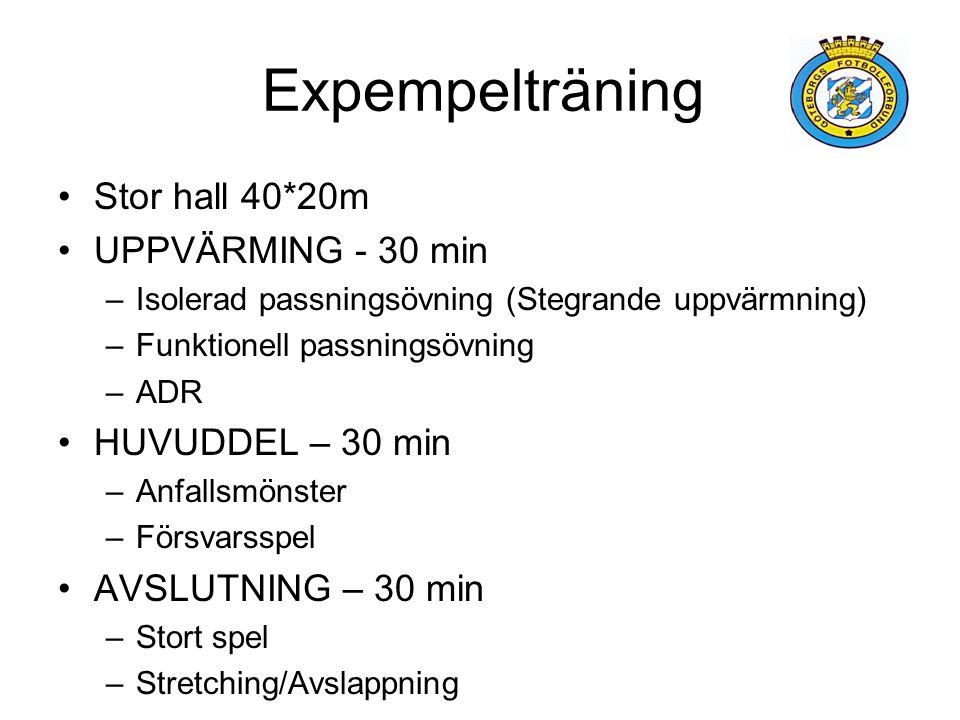 Expempelträning Stor hall 40*20m UPPVÄRMING - 30 min –Isolerad passningsövning (Stegrande uppvärmning) –Funktionell passningsövning –ADR HUVUDDEL – 30