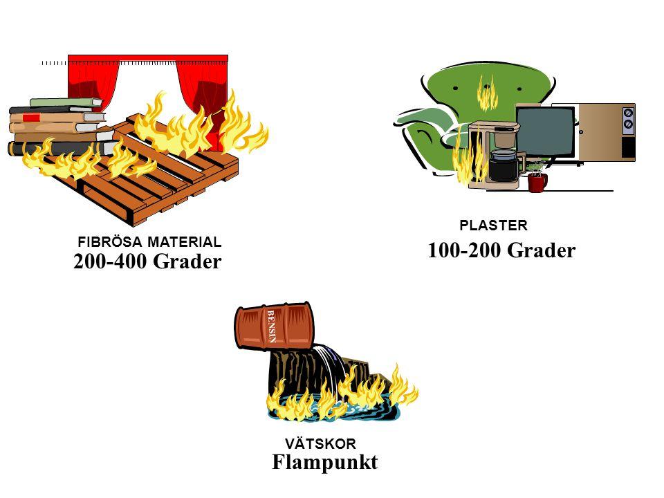 FIBRÖSA MATERIAL VÄTSKOR 200-400 Grader PLASTER 100-200 Grader Flampunkt