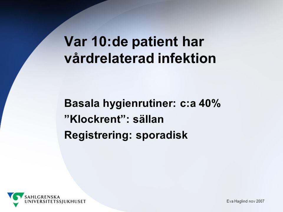 Eva Haglind nov 2007 Var 10:de patient har vårdrelaterad infektion Basala hygienrutiner: c:a 40% Klockrent : sällan Registrering: sporadisk