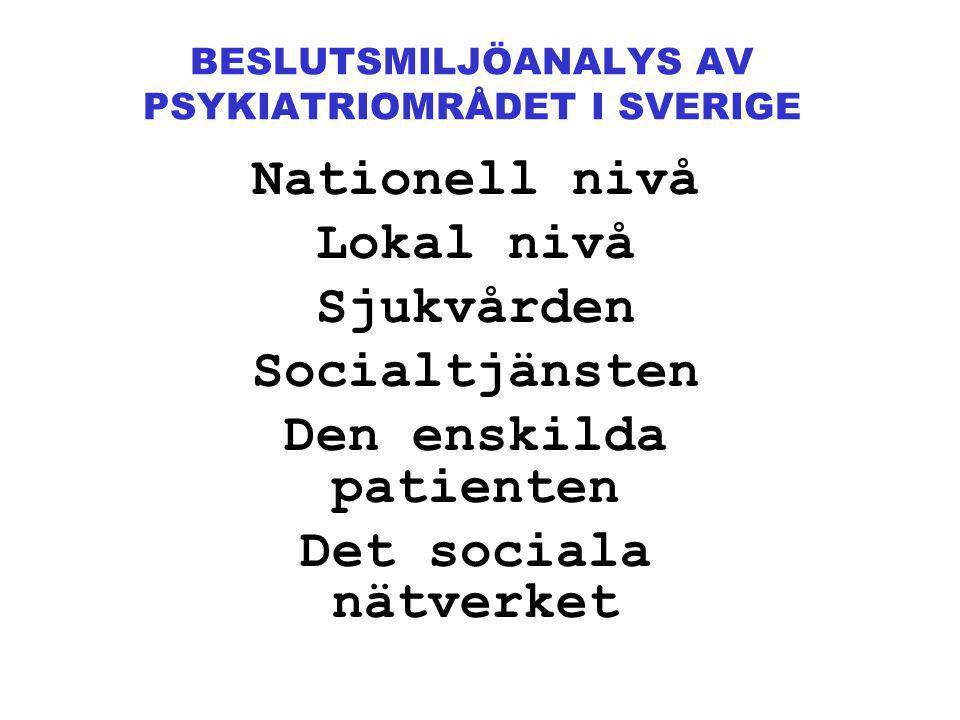 Organisationssystem och beslutsfattandeanalys Nils O Larsson