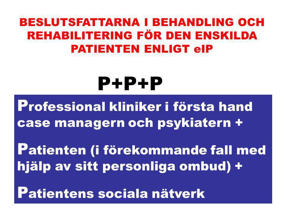 Ledarskap Leadership P+P+P Beprövad procedur för gemensamt beslutsfattande i Resursgruppen på individnivå P+P+P Önskad procedur på systemnivå