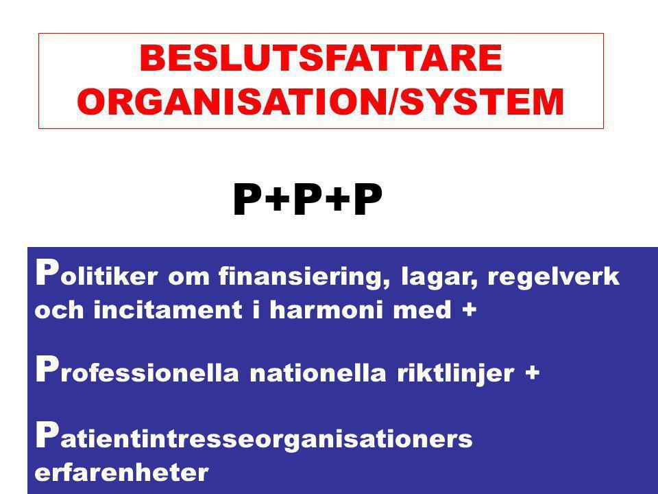 P rofessional kliniker i första hand case managern och psykiatern + P atienten (i förekommande fall med hjälp av sitt personliga ombud) + P atientens
