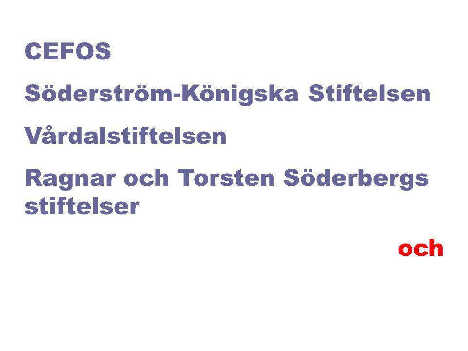TACK VARE FORSKNINGSANSLAG FRÅN: Medicinska forskningsrådet IFS (viktigt startbidrag) Göteborgs universitet Sahlgrenska Universitetssjukhuset Stimulan