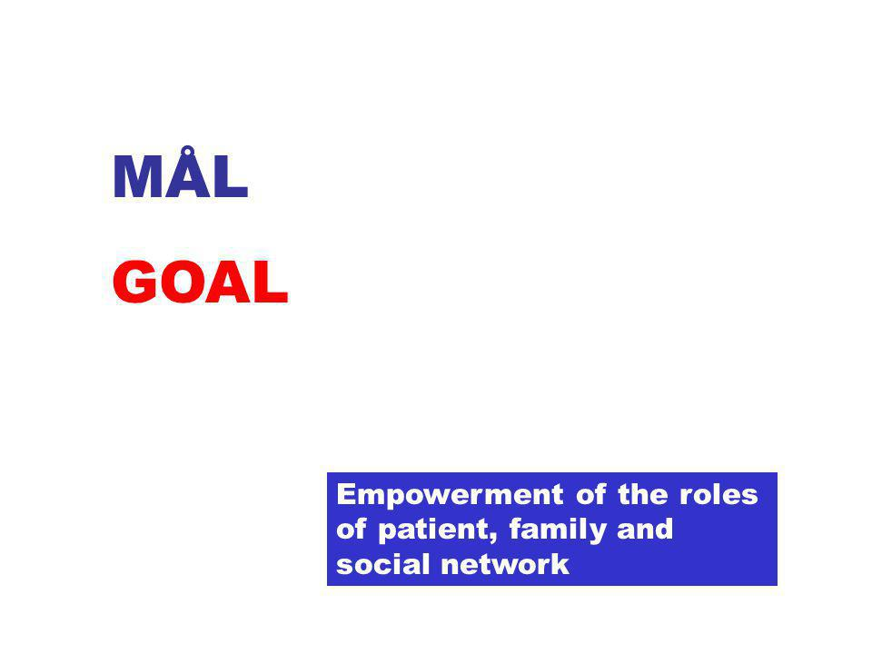 MÅL GOAL Empowerment of the roles of patient, family and social network