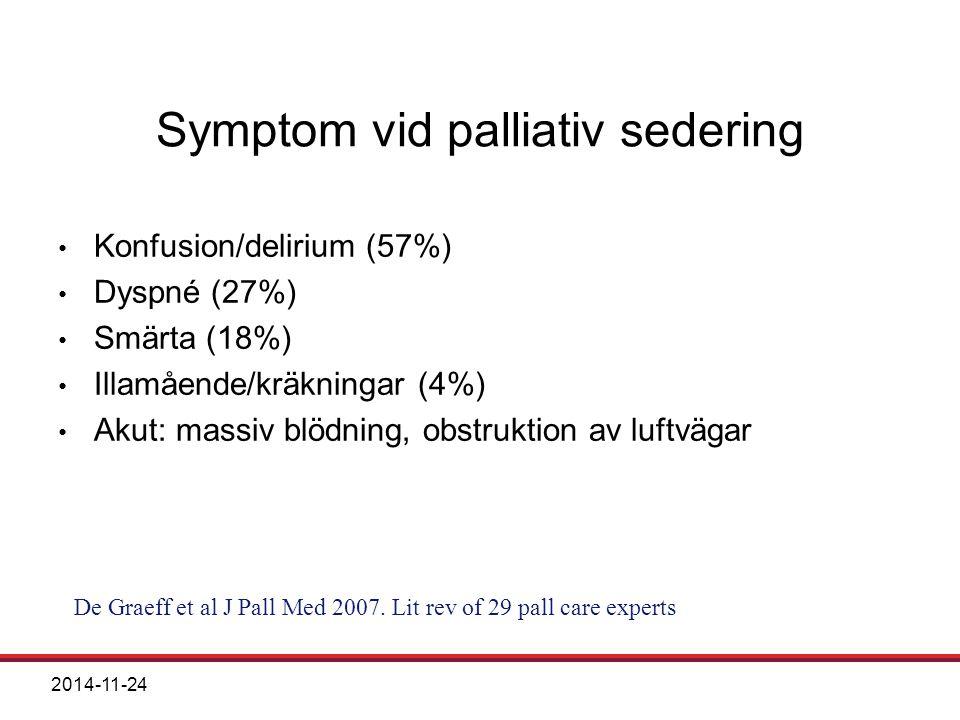 2014-11-24 Symptom vid palliativ sedering Konfusion/delirium (57%) Dyspné (27%) Smärta (18%) Illamående/kräkningar (4%) Akut: massiv blödning, obstruktion av luftvägar De Graeff et al J Pall Med 2007.