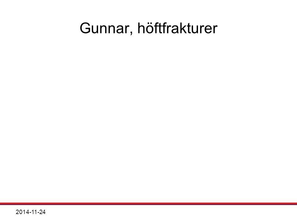 2014-11-24 Gunnar, höftfrakturer