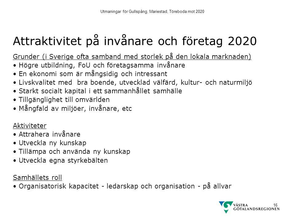 Utmaningar för Gullspång, Mariestad, Töreboda mot 2020 16 Attraktivitet på invånare och företag 2020 Grunder (i Sverige ofta samband med storlek på den lokala marknaden) Högre utbildning, FoU och företagsamma invånare En ekonomi som är mångsidig och intressant Livskvalitet med bra boende, utvecklad välfärd, kultur- och naturmiljö Starkt socialt kapital i ett sammanhållet samhälle Tillgänglighet till omvärlden Mångfald av miljöer, invånare, etc Aktiviteter Attrahera invånare Utveckla ny kunskap Tillämpa och använda ny kunskap Utveckla egna styrkebälten Samhällets roll Organisatorisk kapacitet - ledarskap och organisation - på allvar