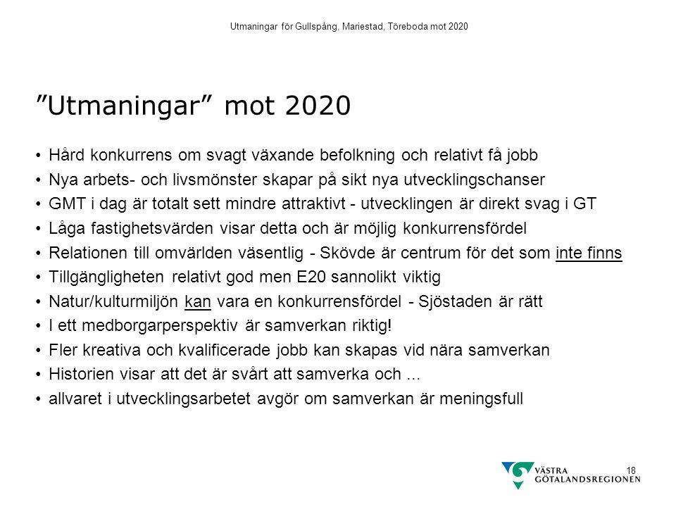 Utmaningar för Gullspång, Mariestad, Töreboda mot 2020 18 Utmaningar mot 2020 Hård konkurrens om svagt växande befolkning och relativt få jobb Nya arbets- och livsmönster skapar på sikt nya utvecklingschanser GMT i dag är totalt sett mindre attraktivt - utvecklingen är direkt svag i GT Låga fastighetsvärden visar detta och är möjlig konkurrensfördel Relationen till omvärlden väsentlig - Skövde är centrum för det som inte finns Tillgängligheten relativt god men E20 sannolikt viktig Natur/kulturmiljön kan vara en konkurrensfördel - Sjöstaden är rätt I ett medborgarperspektiv är samverkan riktig.
