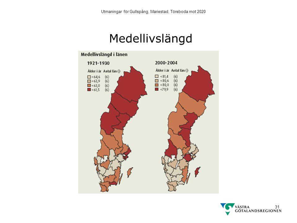 Utmaningar för Gullspång, Mariestad, Töreboda mot 2020 31 Medellivslängd