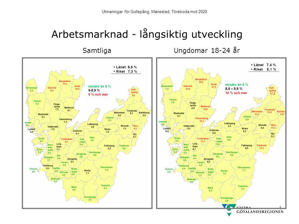Utmaningar för Gullspång, Mariestad, Töreboda mot 2020 4 Arbetsmarknad - långsiktig utveckling Samtliga Ungdomar 18-24 år
