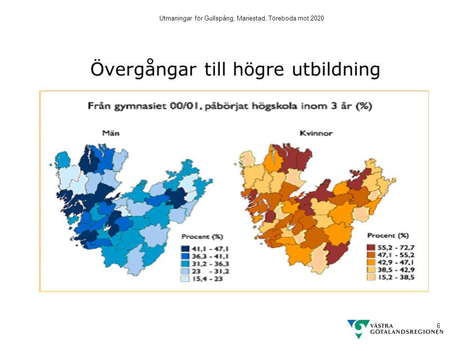 Utmaningar för Gullspång, Mariestad, Töreboda mot 2020 27 Ekonomisk bas