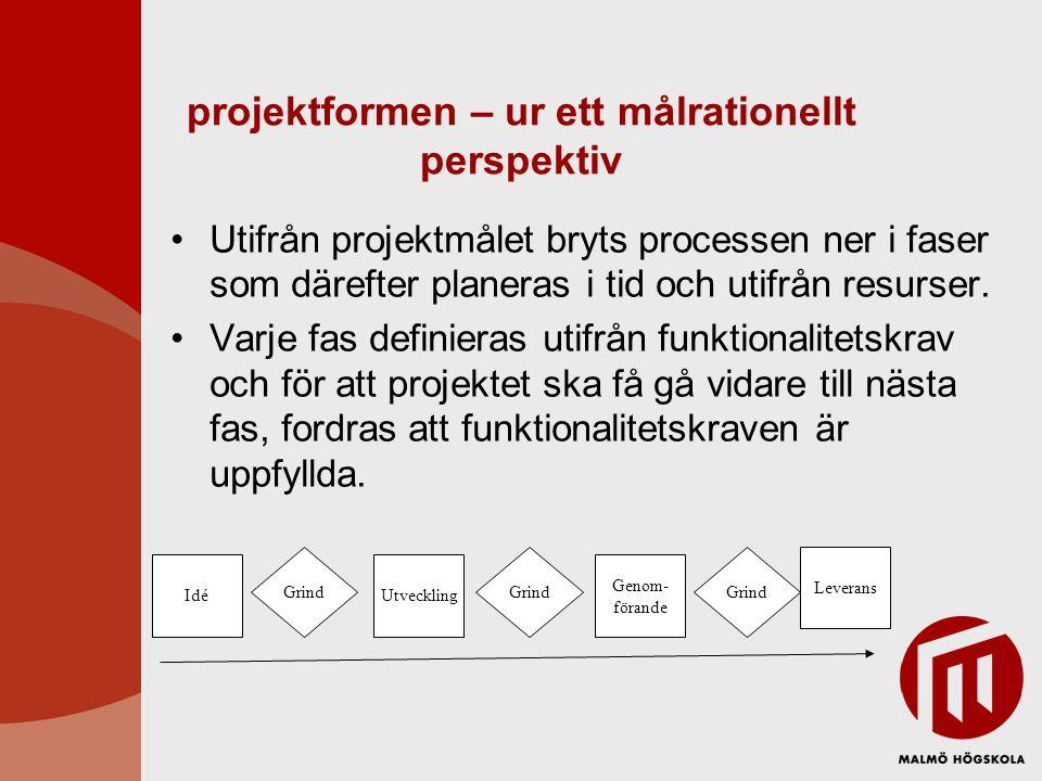projektformen – ur ett målrationellt perspektiv Utifrån projektmålet bryts processen ner i faser som därefter planeras i tid och utifrån resurser. Var