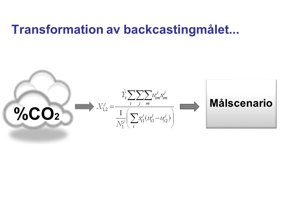 Målscenario Transformation av backcastingmålet...