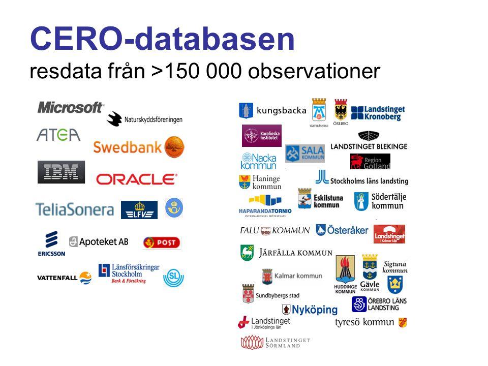 CERO-databasen resdata från >150 000 observationer
