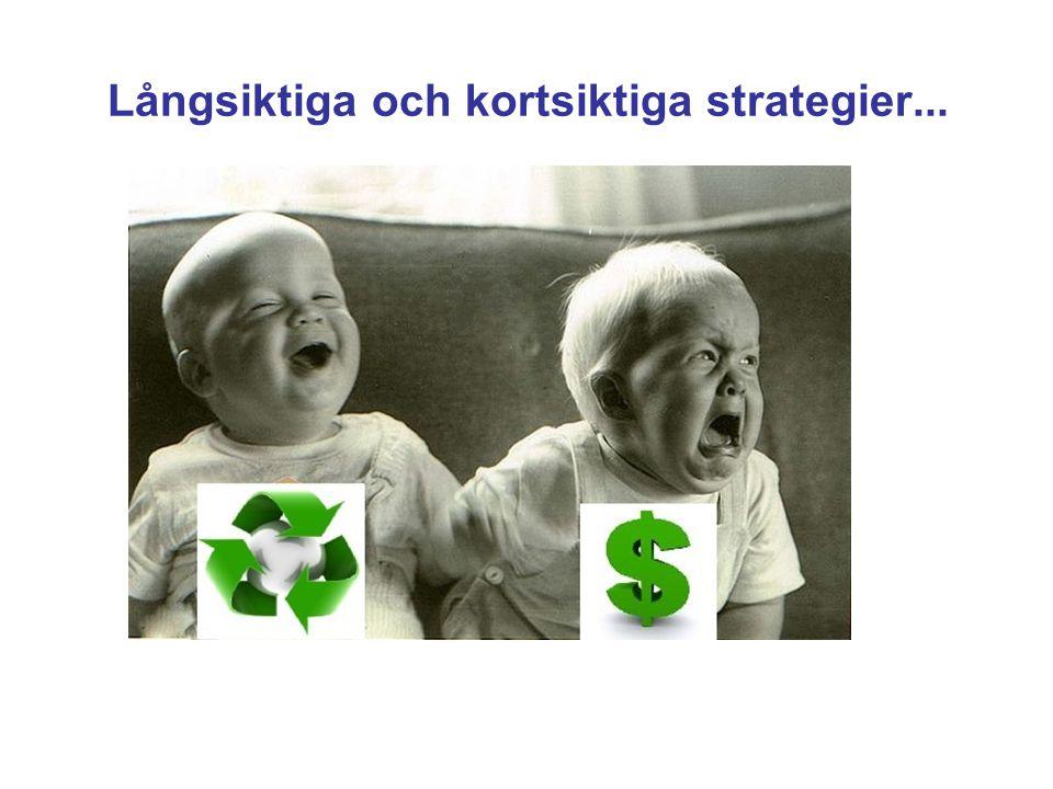 Långsiktiga och kortsiktiga strategier...