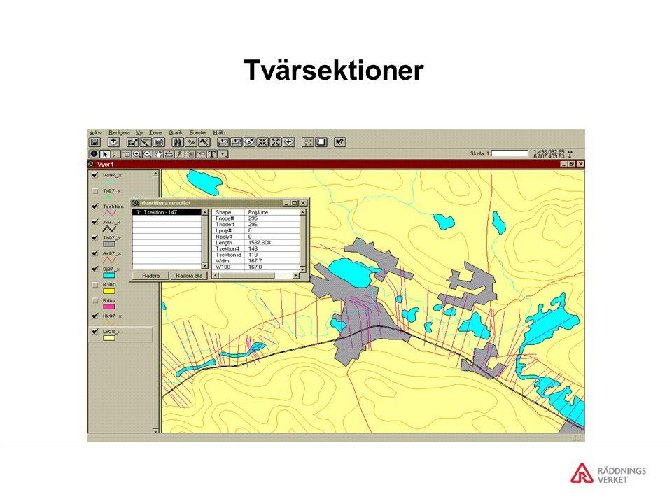Metodik - översvämningsområden Områden som riskeras att översvämmas interpoleras fram i GIS - två zoner