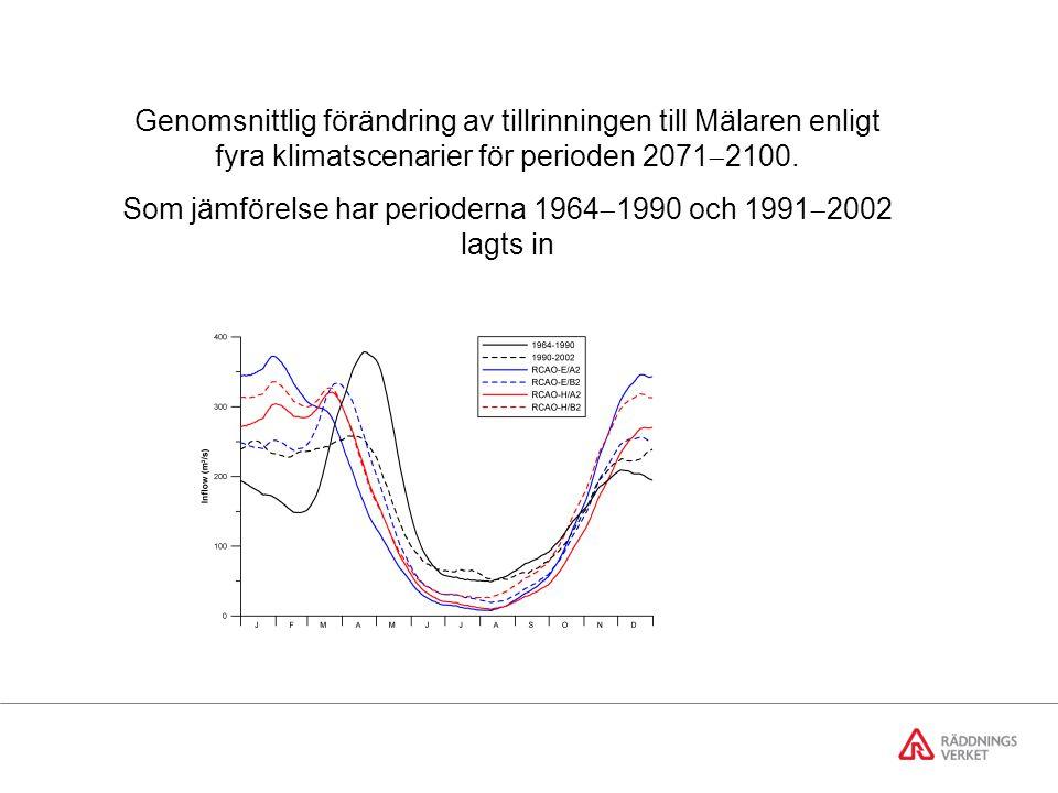 Förändring av den genomsnittliga tillrinningen till Vänern enligt fyra klimatscenarier för perioden 2071  2100.