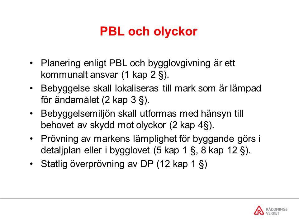 Plan och bygglagen PBL Översiktsplan Regionplan Detaljplan Riskinventering Riskanalyser Grovanalyser Riskvärdering Identifiering av riskobjekt och skyddsobjekt Säkerhetsåtgärder