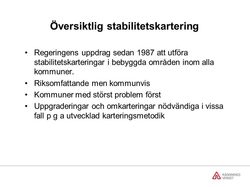 Översiktlig stabilitetskartering