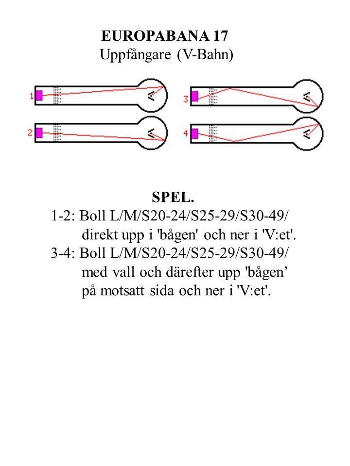 EUROPABANA 17 Uppfångare (V-Bahn) SPEL.