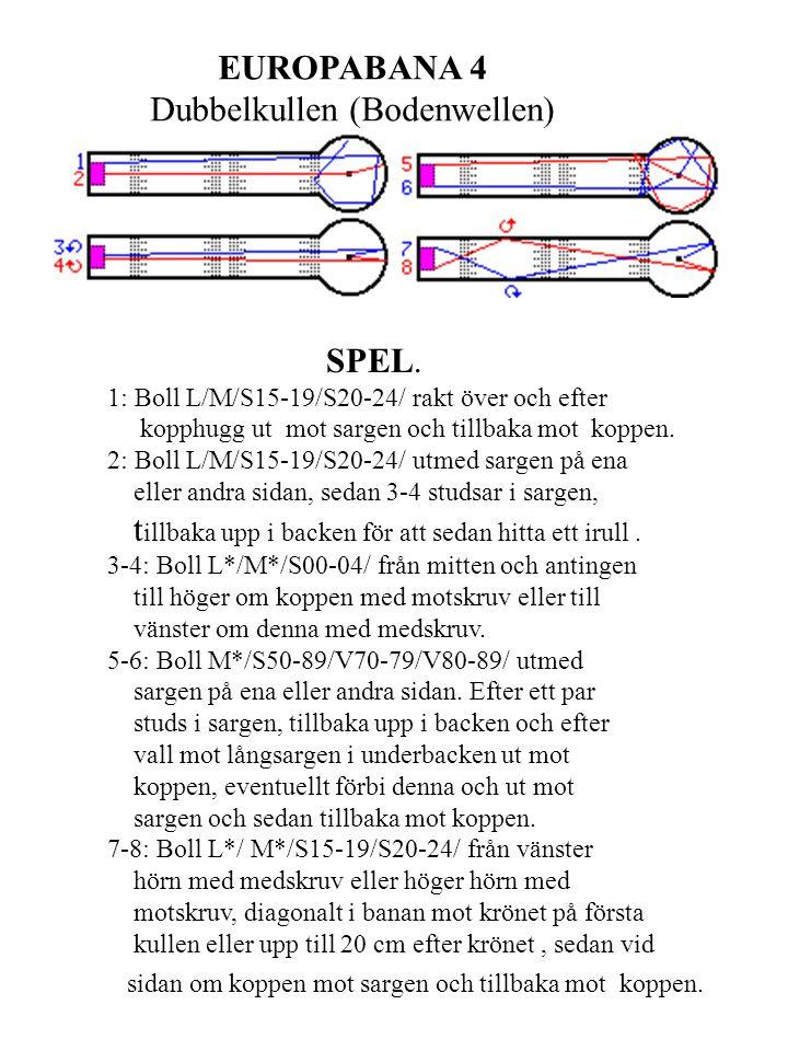 EUROPABANA 15 Mittkullen (Mittelkreis) SPEL.1: Boll L/M/S20-24/.