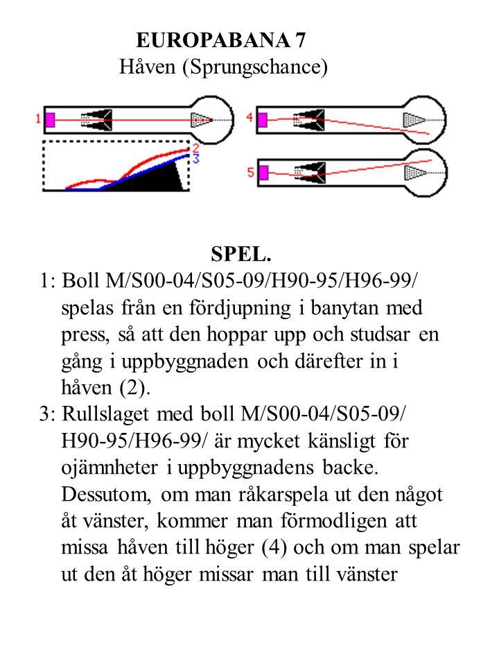 EUROPABANA 8 Enportare SPEL.1: Direkt i kopp med en boll som spårar bra och som man trivs med.