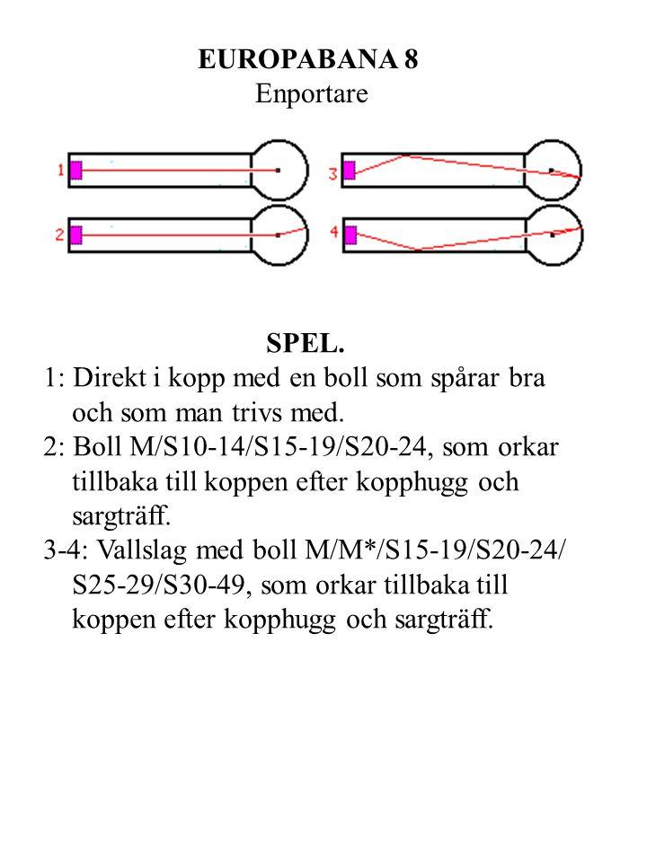 EUROPABANA 9 Röret/Kanon (Rohrhügel) SPEL.1: Boll L/M/S30-49/S50-89/.