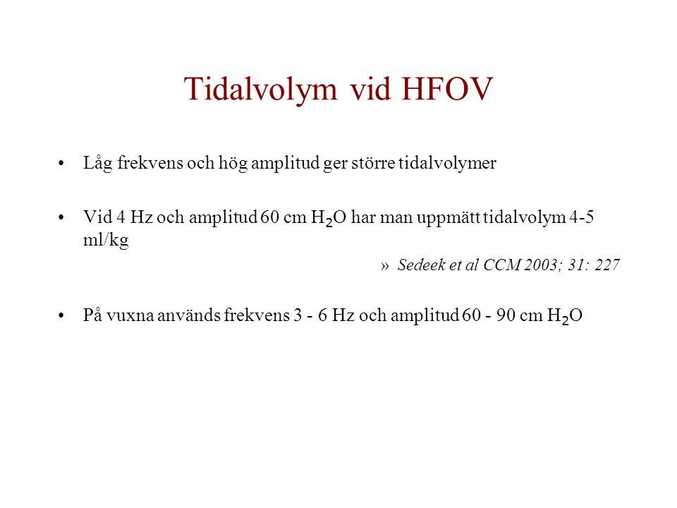 Tidalvolym vid HFOV Låg frekvens och hög amplitud ger större tidalvolymer Vid 4 Hz och amplitud 60 cm H 2 O har man uppmätt tidalvolym 4-5 ml/kg »Sedeek et al CCM 2003; 31: 227 På vuxna används frekvens 3 - 6 Hz och amplitud 60 - 90 cm H 2 O