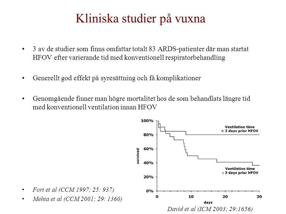 Kliniska studier på vuxna 3 av de studier som finns omfattar totalt 83 ARDS-patienter där man startat HFOV efter varierande tid med konventionell respiratorbehandling Generellt god effekt på syresättning och få komplikationer Genomgående finner man högre mortalitet hos de som behandlats längre tid med konventionell ventilation innan HFOV Fort et al (CCM 1997; 25: 937) Mehta et al (CCM 2001; 29: 1360) David et al (ICM 2003; 29:1656)