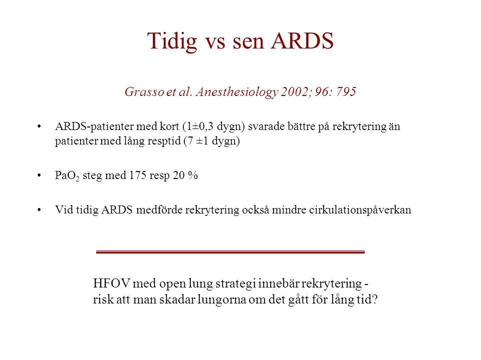 Tidig vs sen ARDS Grasso et al.