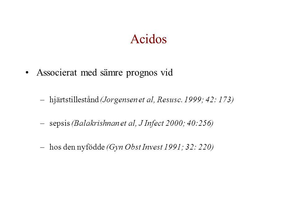 Acidos Associerat med sämre prognos vid –hjärtstillestånd (Jorgensen et al, Resusc.
