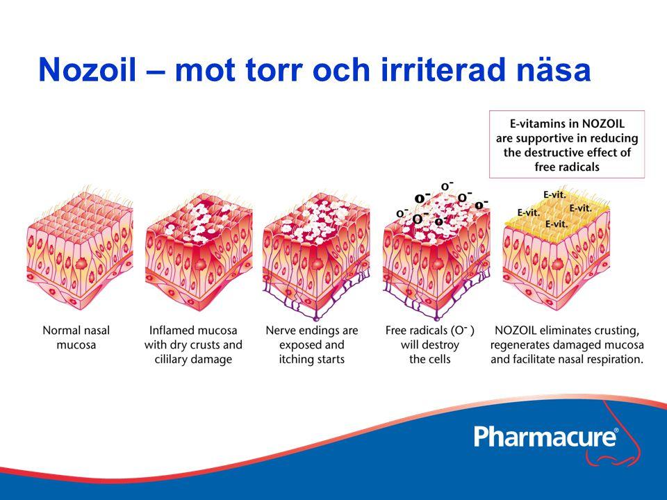 Nozoil – mot torr och irriterad näsa