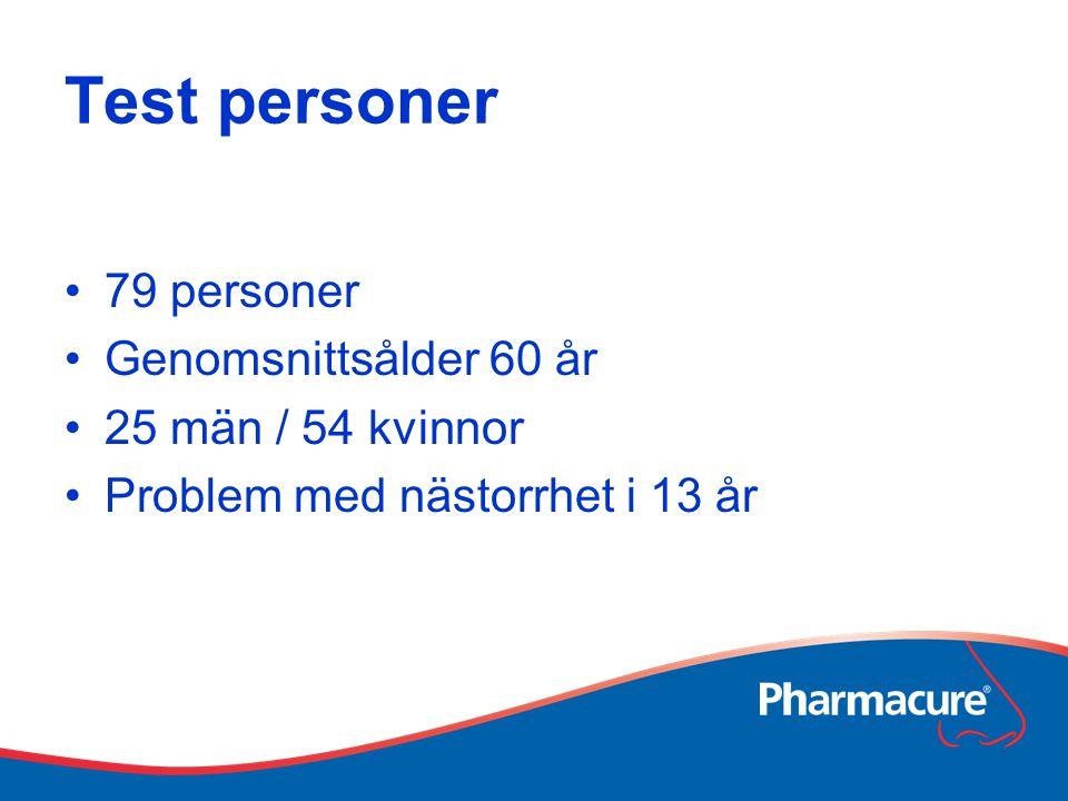 Test personer 79 personer Genomsnittsålder 60 år 25 män / 54 kvinnor Problem med nästorrhet i 13 år