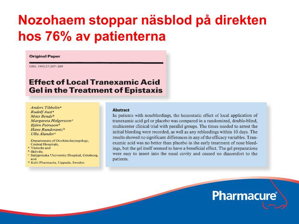 Nozohaem stoppar näsblod på direkten hos 76% av patienterna