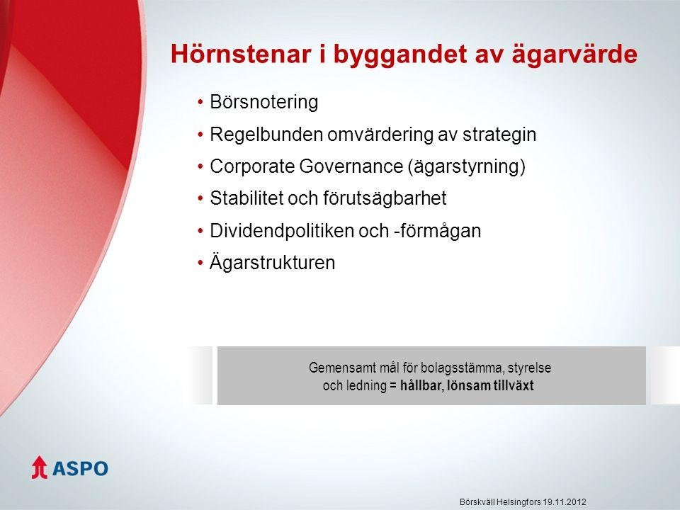 Gemensamt mål för bolagsstämma, styrelse och ledning = hållbar, lönsam tillväxt Hörnstenar i byggandet av ägarvärde Börsnotering Regelbunden omvärdering av strategin Corporate Governance (ägarstyrning) Stabilitet och förutsägbarhet Dividendpolitiken och -förmågan Ägarstrukturen Börskväll Helsingfors 19.11.2012