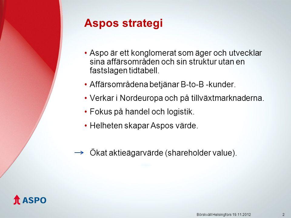 Aspos strategi Aspo är ett konglomerat som äger och utvecklar sina affärsområden och sin struktur utan en fastslagen tidtabell.